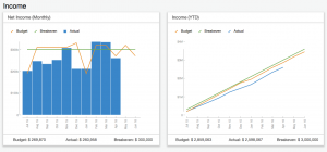 xero-income-actuals-budget-screenshot