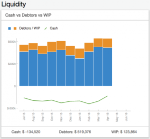xero-liquidity-screenshot