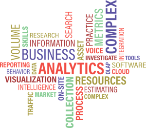 Analytic Word Map